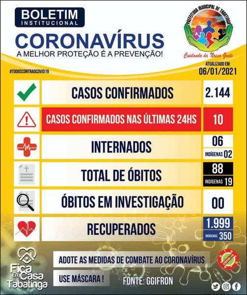 image for Boletim informativo Coronavírus