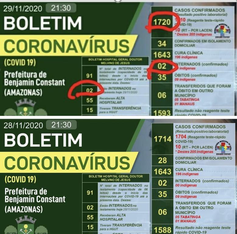 image for Sobem Números da Covid-19 em Benjamin Constant