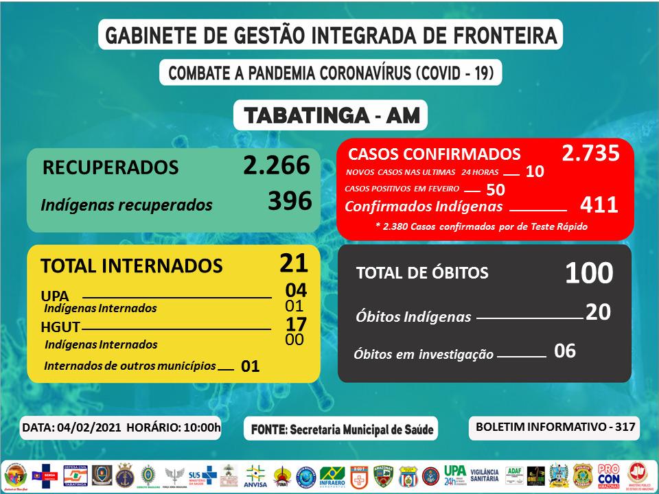 image for Incremento de 3 casos confirmados COVID-19 em Tabatinga