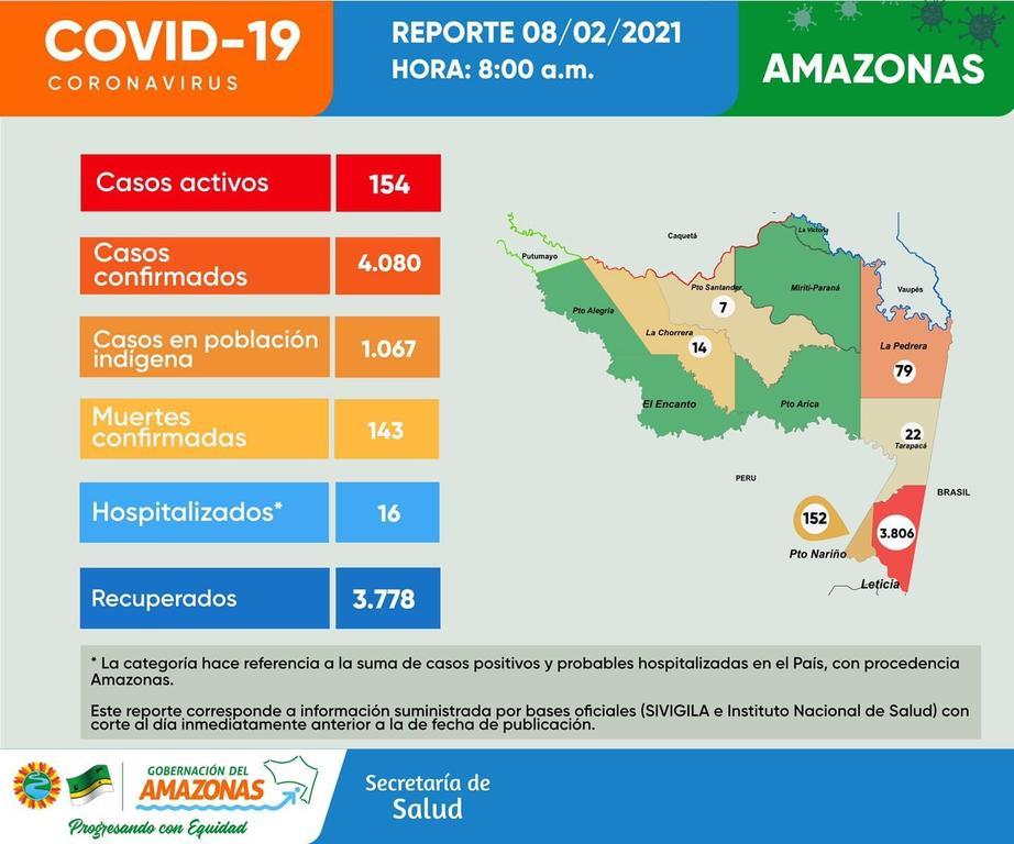 image for Reportan 31 casos nuevos de Covid-19