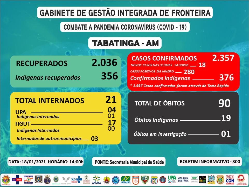 image for Tabatinga (AM) possui 88 pessoas internadas pela Covid-19