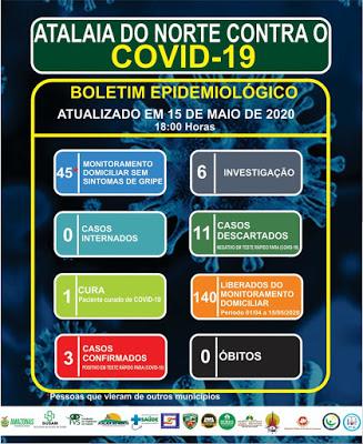 image for Boletim com novos números da COVID-19 em Atalaia do Norte