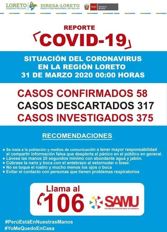 image for Nuevos casos de coronavirus en Loreto