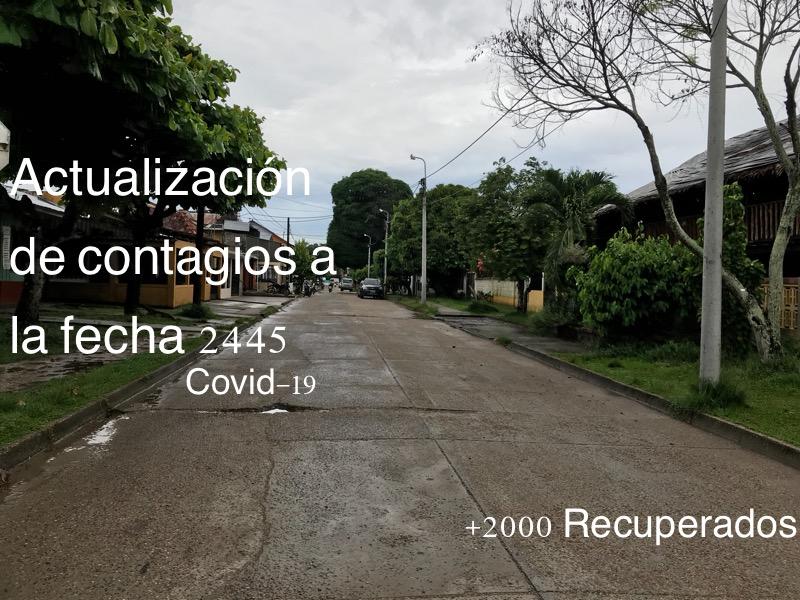 image for Actualización en la suma de casos confirmados de Covid-19 | Total 2445