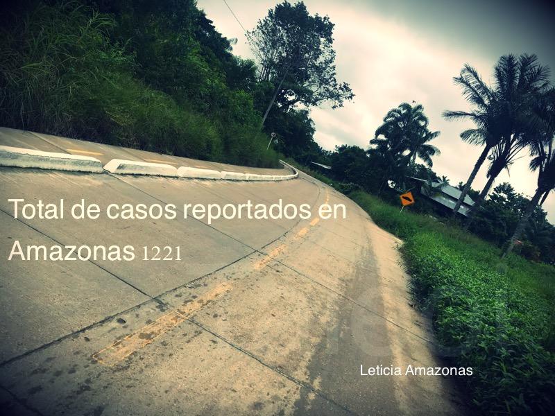 image for Amazonas tiene un total de 1221 casos confirmados de Covid-19