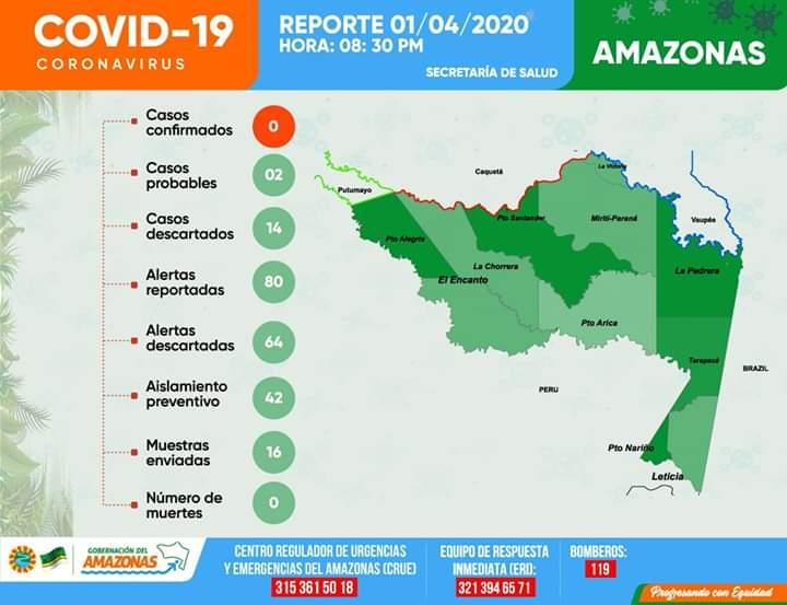 image for Reporte Covid- 19 Amazonas