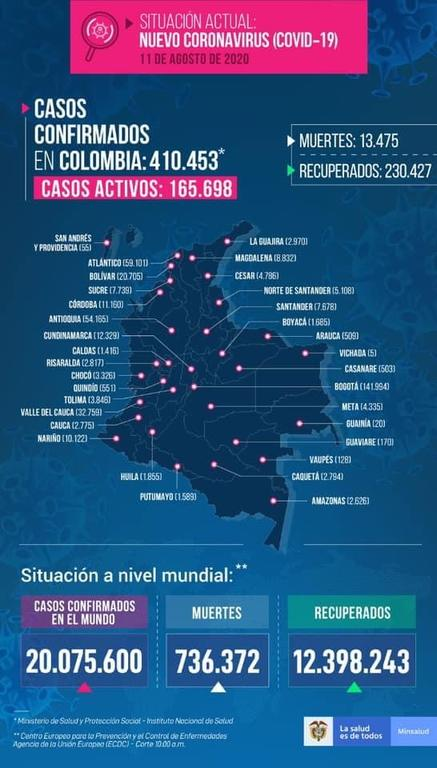 image for 15 casos confirmados de Covid-19 |Total 2626