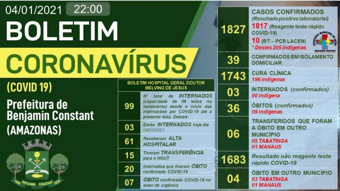 image for Benjamin Constant (AM) registra 09 novos casos da Covid-19 nas últimas 24 horas