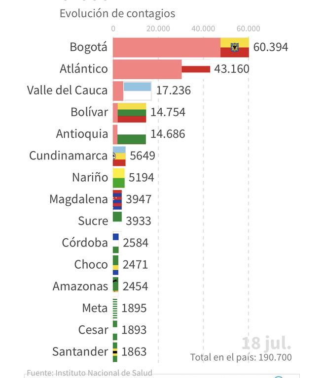 image for Promedio | Por cada hora hay 356 nuevos casos de covid