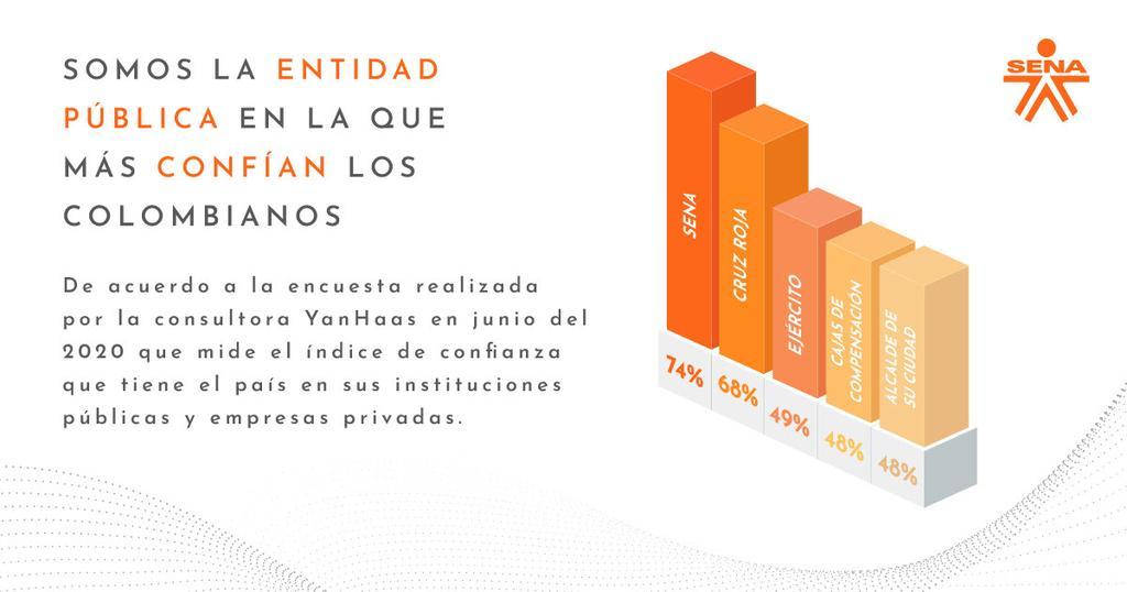 image for SENA celebra sus 63 años con el índice más alto de confianza de los colombianos