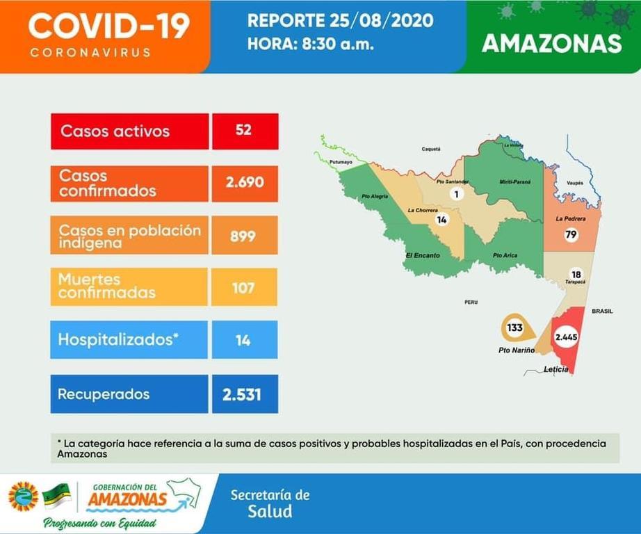 image for Reportaron 3 casos nuevos de Coronavirus en la ciudad