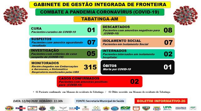 image for Tabatinga registra 1 óbito e 2 casos confirmados / Coronavírus