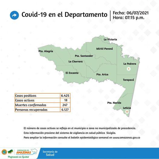 image for Reporte situacional de covid en el departamento