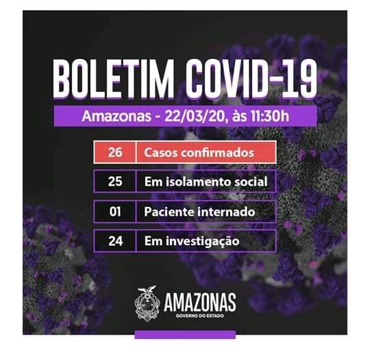 image for Atualizou as informações da Coronavírus