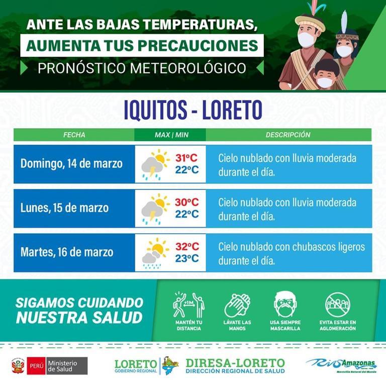 image for Pronóstico meteorológico para la ciudad de Iquitos
