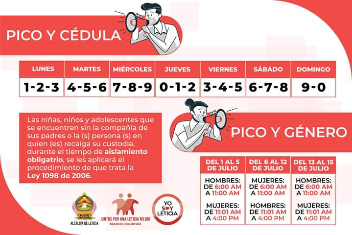 image for Pico y cédula