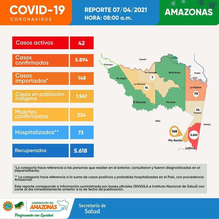 image for 16 casos nuevos de Covid