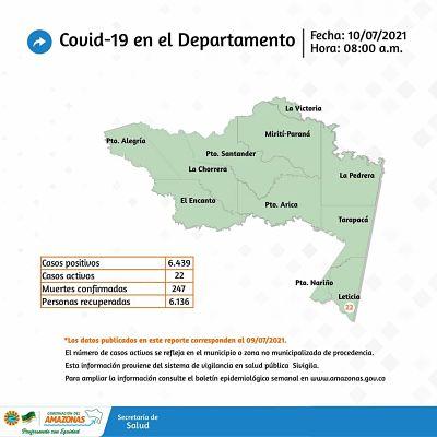 image for Reporte situacional del Covid en el Amazonas colombiano