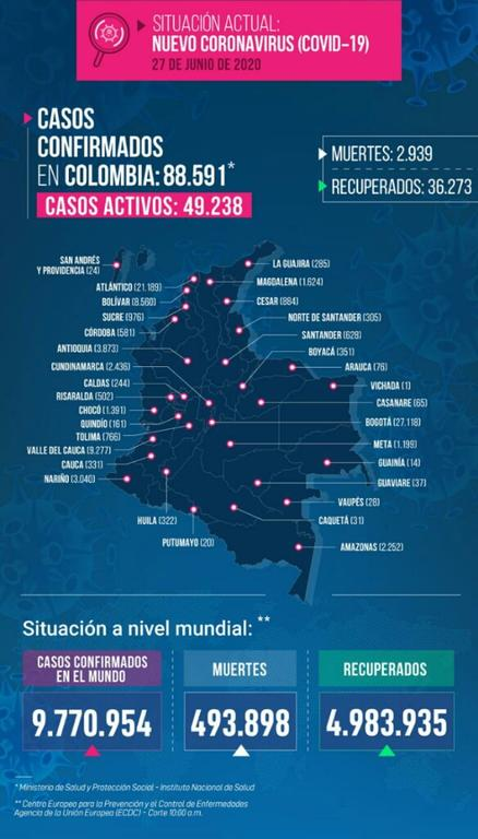 image for  11 nuevos casos confirmados de Covid-19 | Total 2252
