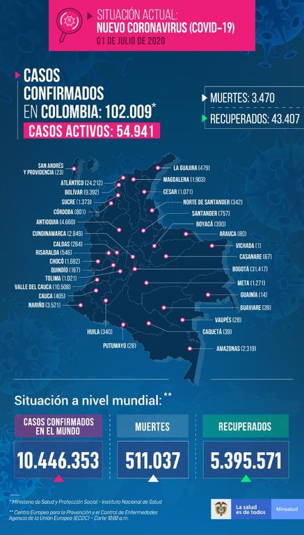 image for 19 nuevos casos confirmados de Covid-19 | Total 2319
