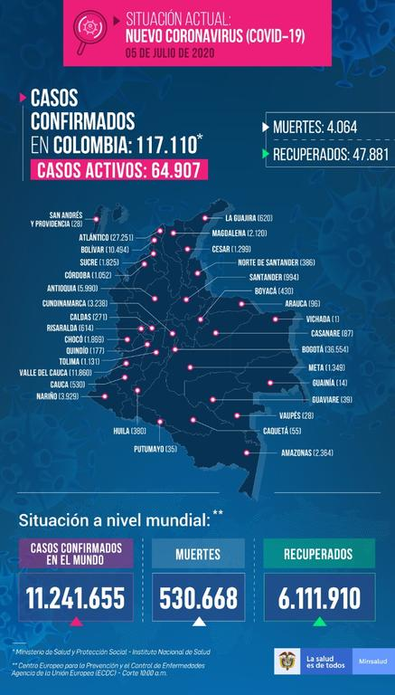 image for 19 nuevos casos confirmados de Covid-19 | Total 2364