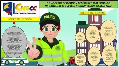 Campaña ciudadano conoce tus derechos y deberes frente a la Ley 1801