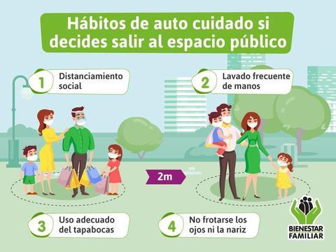 El ICBF recuerda la importancia de practicar hábitos de autocuidado en esta etapa de #AislamientoSelectivo,