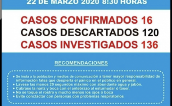 image for Sigue subiendo el número de infectados por Coronavirus en Loreto