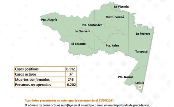 image for Reportan 9 casos nuevos de Covid en la región