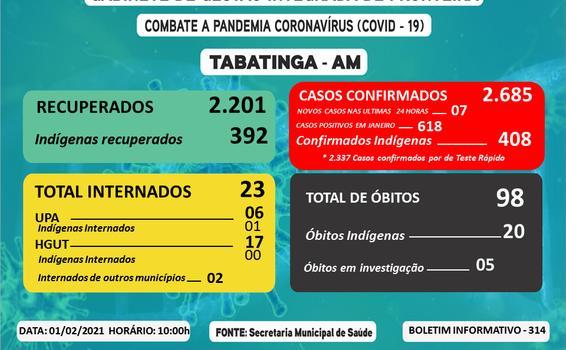 image for Incremento de 0 casos confirmados COVID-19 em Tabatinga