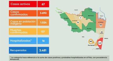 image for Reportan 3 casos nuevos de COVID-19 procedentes del municipio