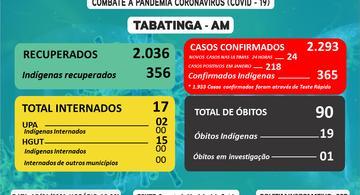 image for Tabatinga registrou 24 novos casos da Covid-19