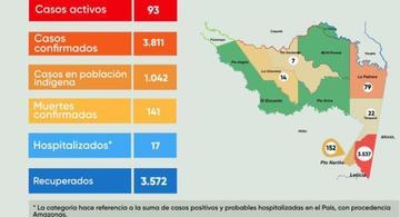 image for Reportaron 29 casos nuevos procedentes del municipio