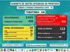 image for Boletim informativo Coronavírus | 24 casos positivos